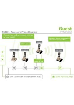S5410_Accessory-Diagram-min