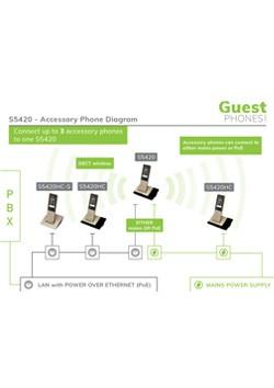 S5420_Accessory-Diagram-min